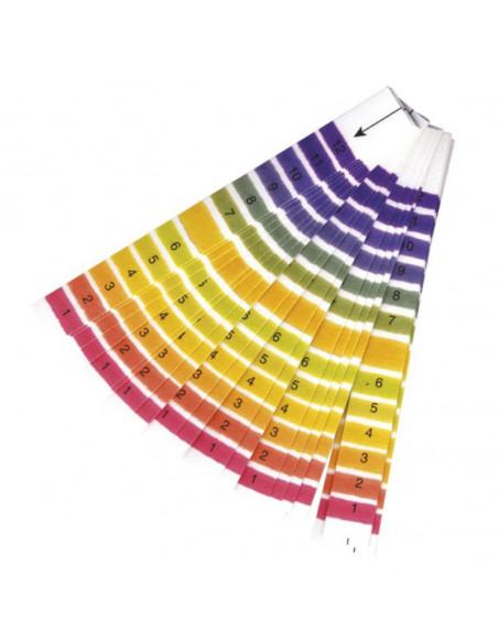 Tiras medición pH