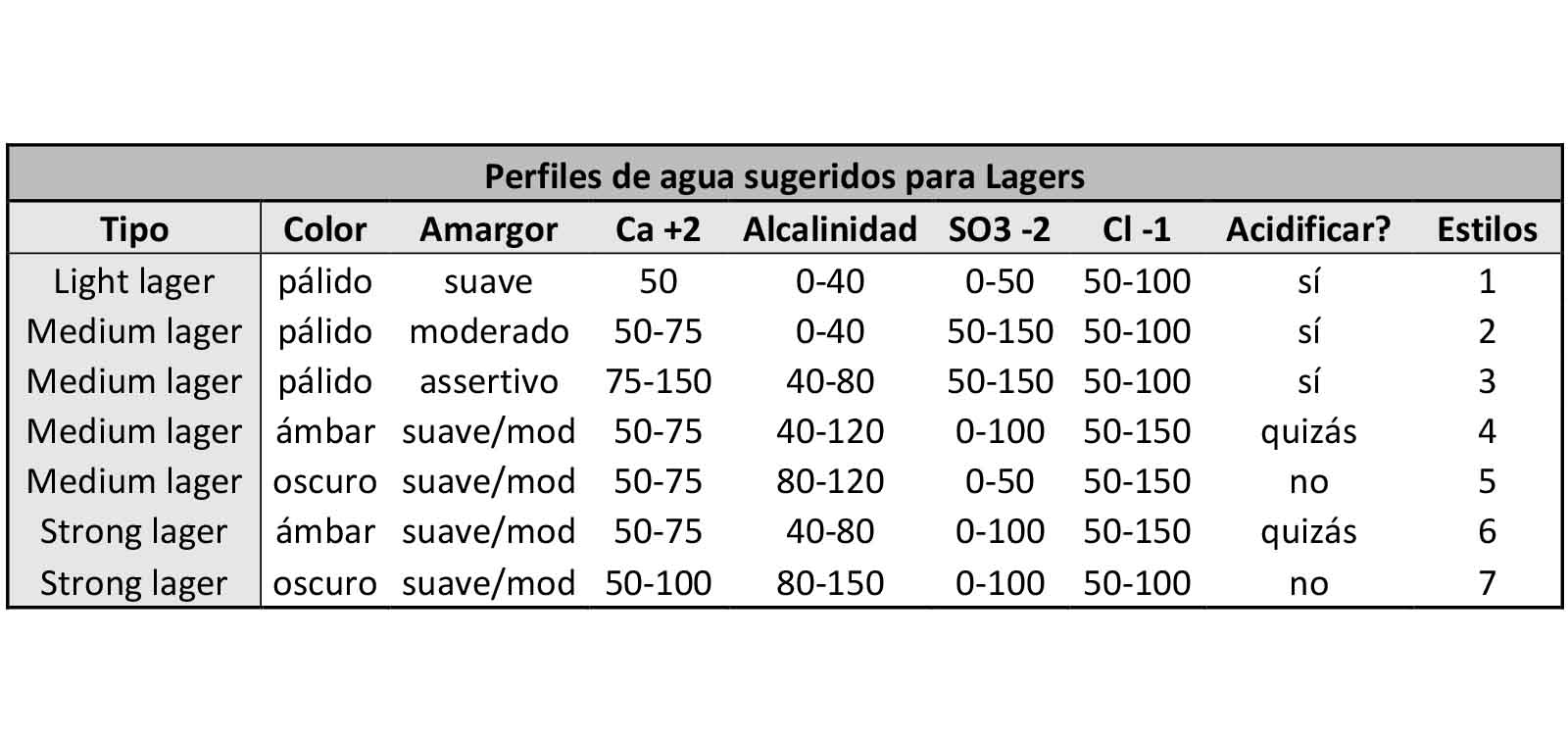 importancia-agua-elaboracion-cerveza